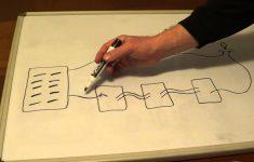 4-Way Switch Wiring Diagram