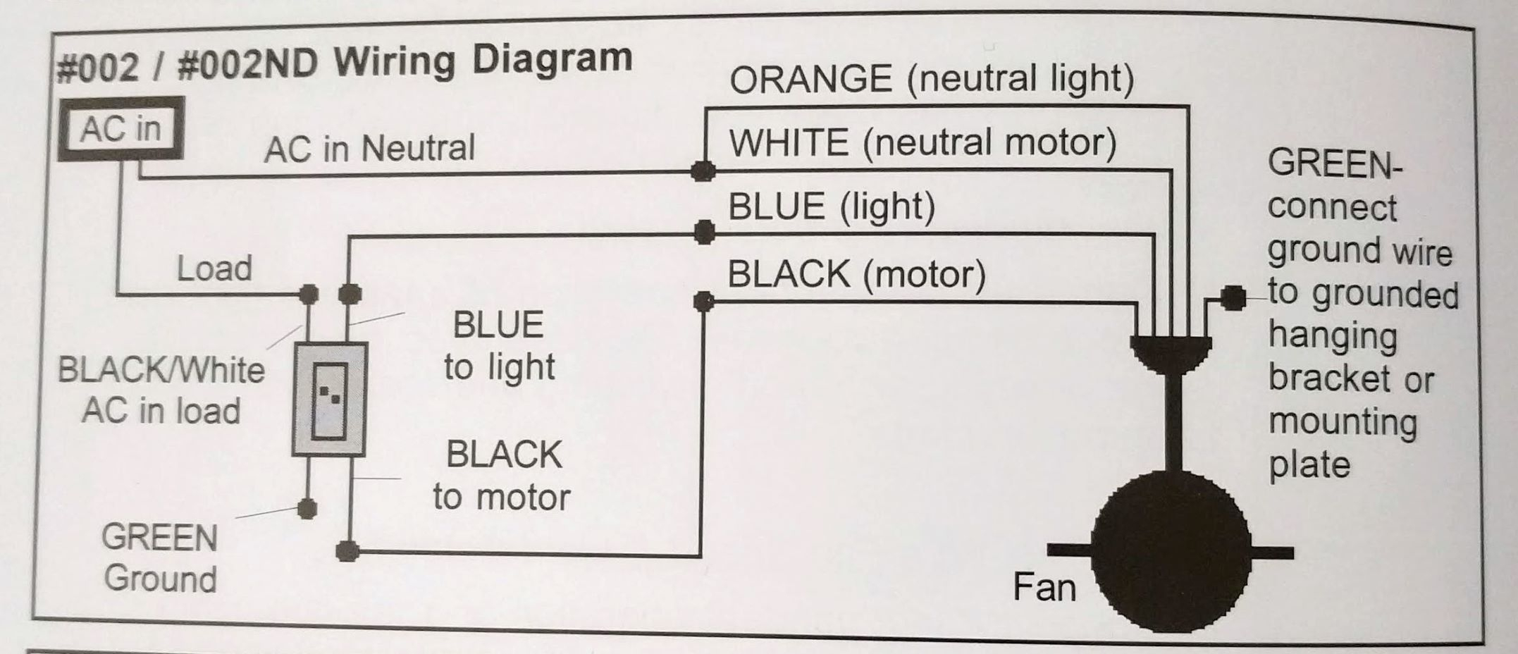 Wiring A Ceiling Fan With Black, White, Red, Green In Ceiling Box - Ceiling Fan Wall Switch Wiring Diagram