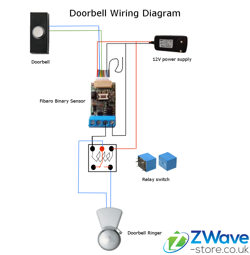 Wiring A Doorbell Uk - Creative Wiring Diagram Templates • - Ring Doorbell Wiring Diagram