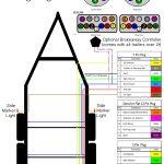 Wiring A Trailer & Plug | Trailer Wiring | Pinterest | Trailer   Trailer Light Wiring Diagram 7 Way