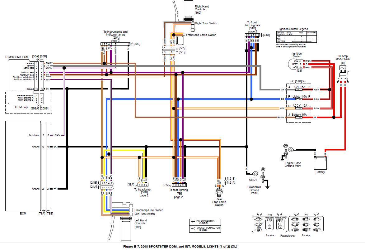 Wiring Diagram 2002 Harley Davidson Flht - Wiring Diagrams Hubs - Harley Davidson Wiring Diagram Manual