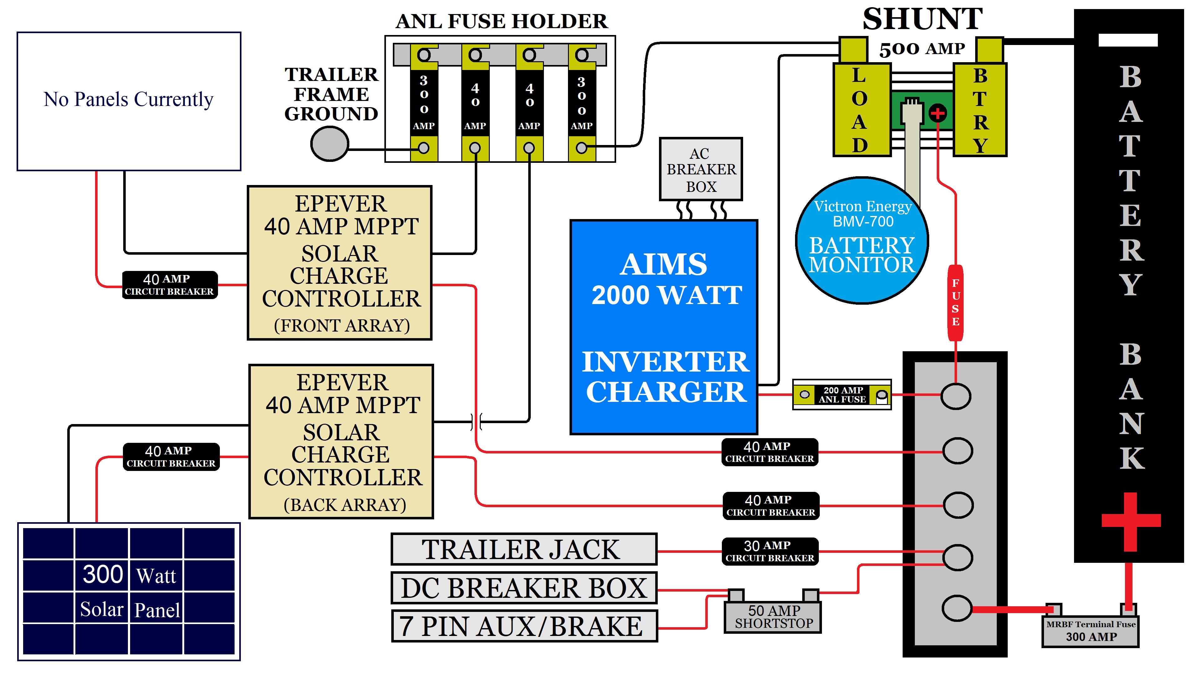 Wiring Diagram 30 Amp Rv Schematic | Wiring Diagram - 30 Amp Rv Wiring Diagram