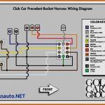 Wiring Diagram 48 Volt Club Car 12V Batteries   Wiring Diagrams Click   Club Car Battery Wiring Diagram 48 Volt