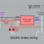 Wiring Diagram Electric Trailer Brake Control New Kelsey Within With   2005 Ford F250 Trailer Brake Controller Wiring Diagram