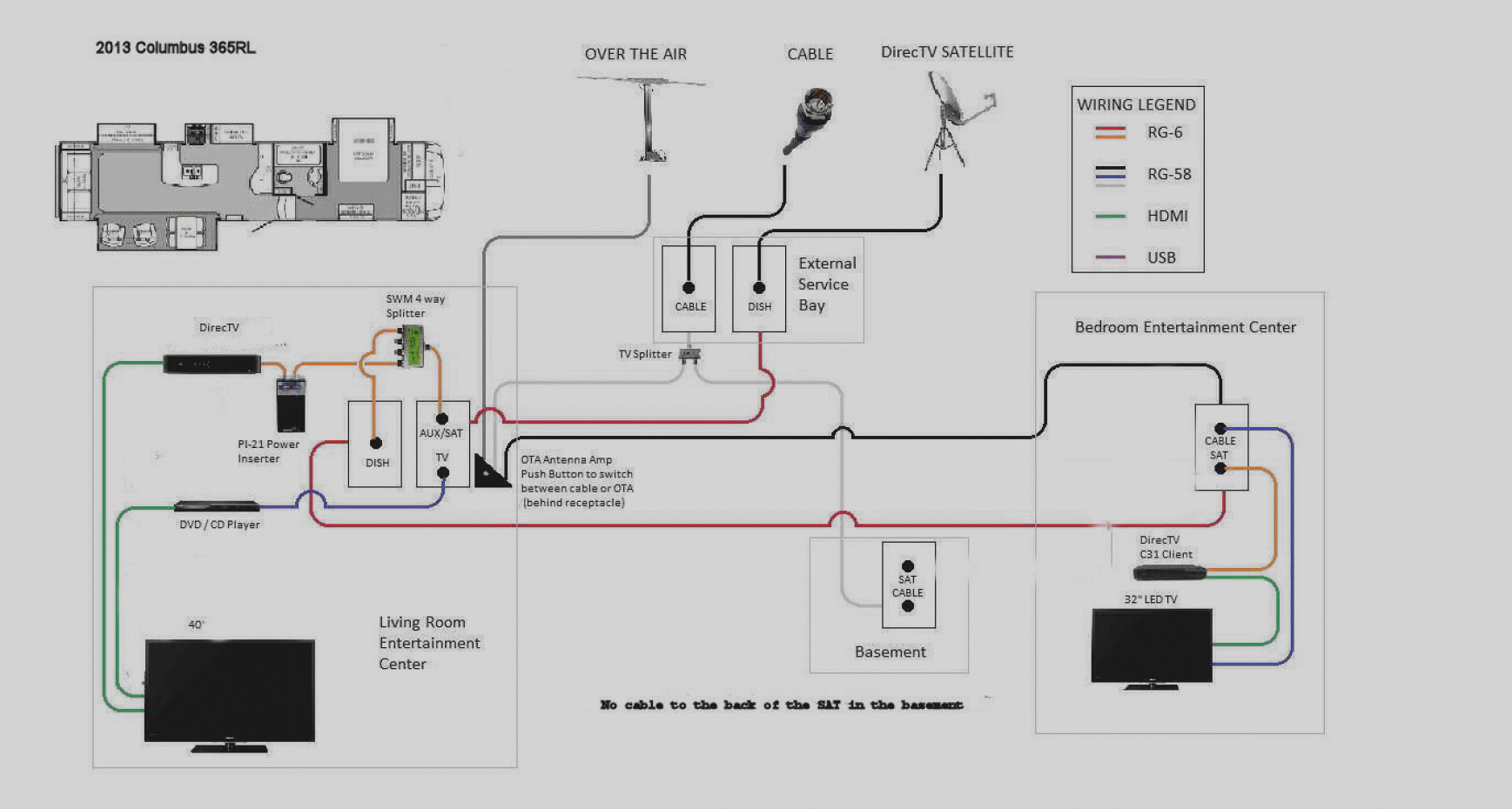 Wiring Diagram Entertainment Center | Wiring Diagram - Rv Satellite Wiring Diagram