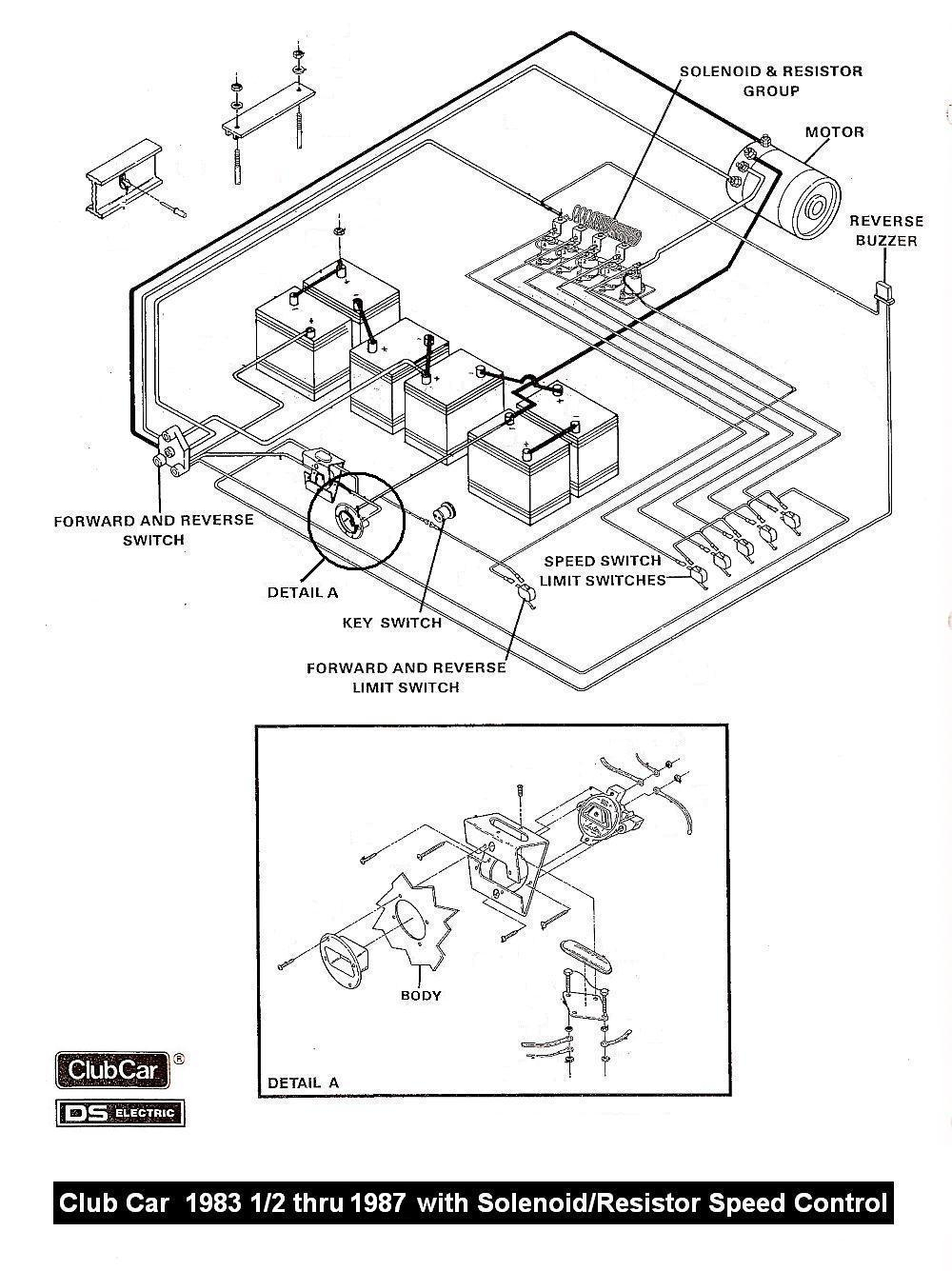 Club Car Wiring Diagram 36 Volt | Wiring Diagram