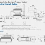 Wiring Diagram For 220 Volt Air Compressor | Wiring Diagram   Air Compressor Wiring Diagram