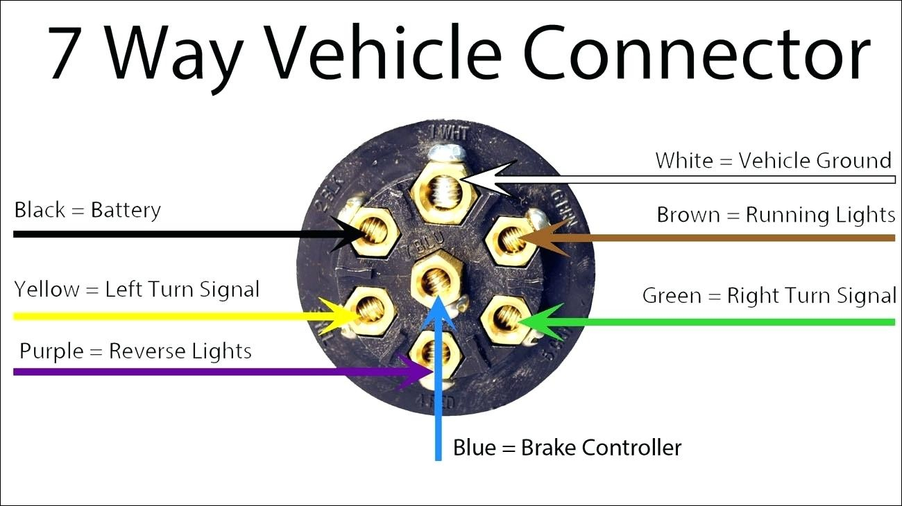 Wiring Diagram For 7 Way Trailer Plug | Manual E-Books - 7 Way Plug Wiring Diagram