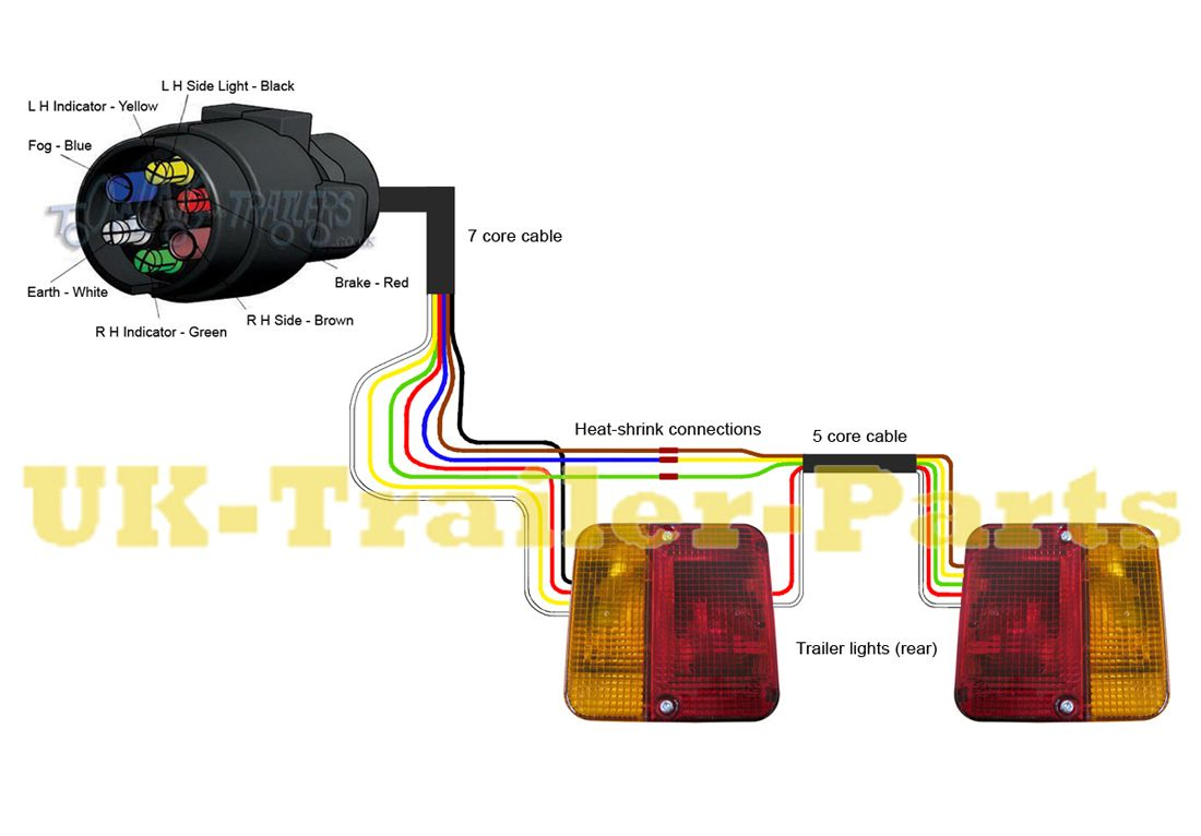Wiring Diagram For A 7 Pin Trailer Plug - Google Search | Trailers - 7 Pin Rv Wiring Diagram