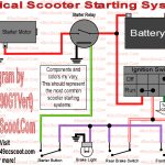 Wiring Diagram For A Scooter | Wiring Diagram   50Cc Chinese Scooter Wiring Diagram