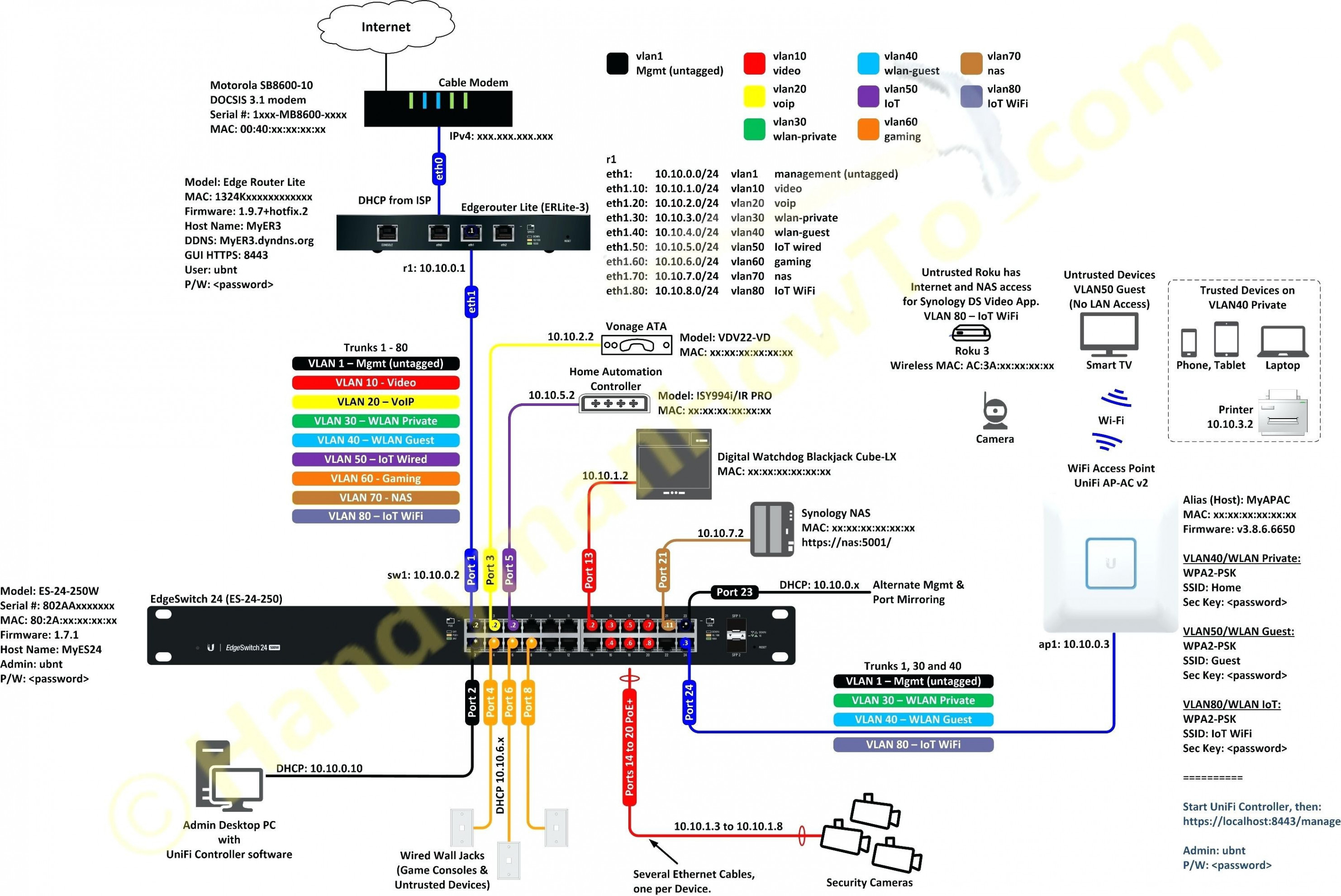 Wiring Diagram For Att Uverse | Wiring Diagram - Att Uverse Cat5 Wiring Diagram