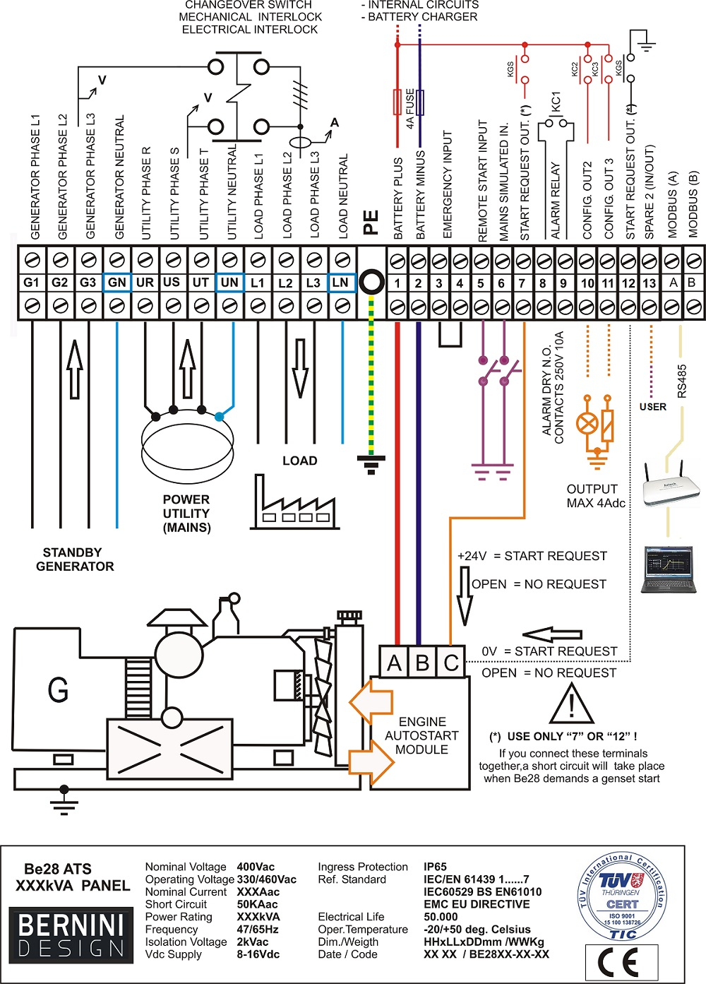 Wiring Diagram For Auto Transfer Switch - Wiring Diagrams Lose - Transfer Switch Wiring Diagram