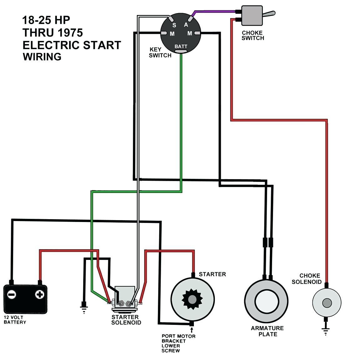 Wiring Diagram For Boat Ignition Switch | Wiring Diagram - Ignition Switch Wiring Diagram