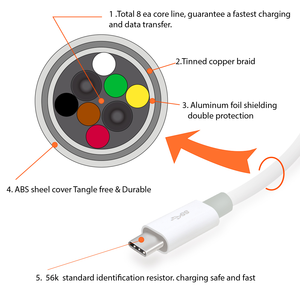 Wiring Diagram For Cat6 Cable Usb Type C | Wiring Diagram - Usb Type C Wiring Diagram