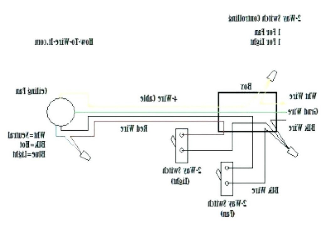 Wiring Diagram For Ceiling Fan Switch 3 Sd - Wiring Diagrams Hubs - 3 Speed Fan Wiring Diagram