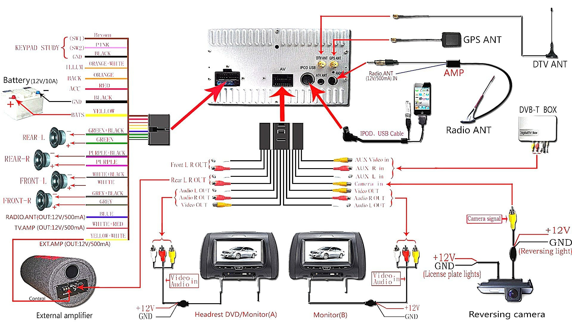 Wiring Diagram For Citroen Xsara Picasso Radio | Wiring Library - Pioneer Fh-S501Bt Wiring Diagram