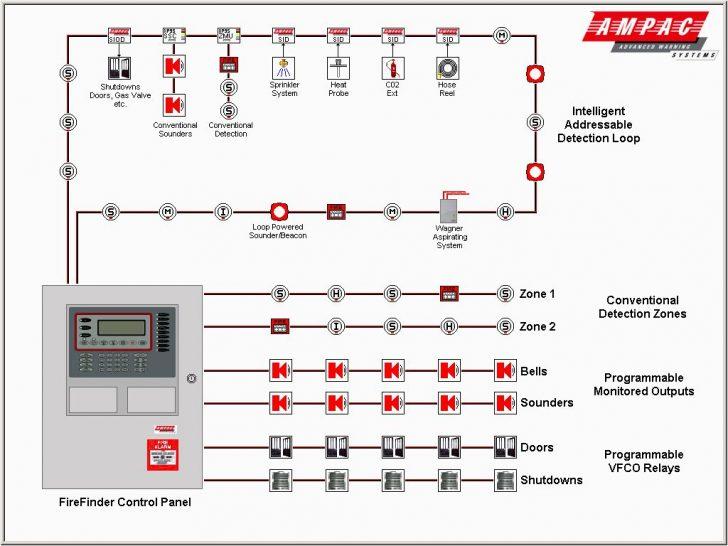 Duct Smoke Detector Wiring Diagram