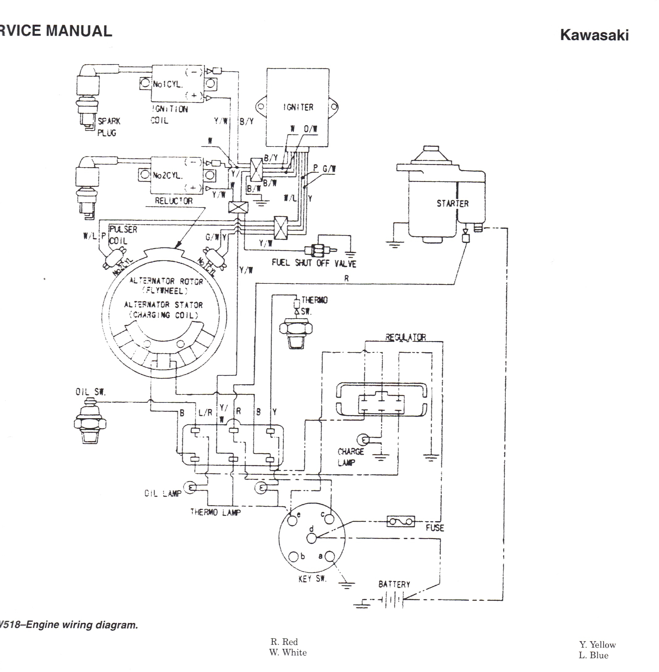Wiring Diagram For Ford 1120 Tractor - Wiring Diagrams Hubs - Ford Alternator Wiring Diagram