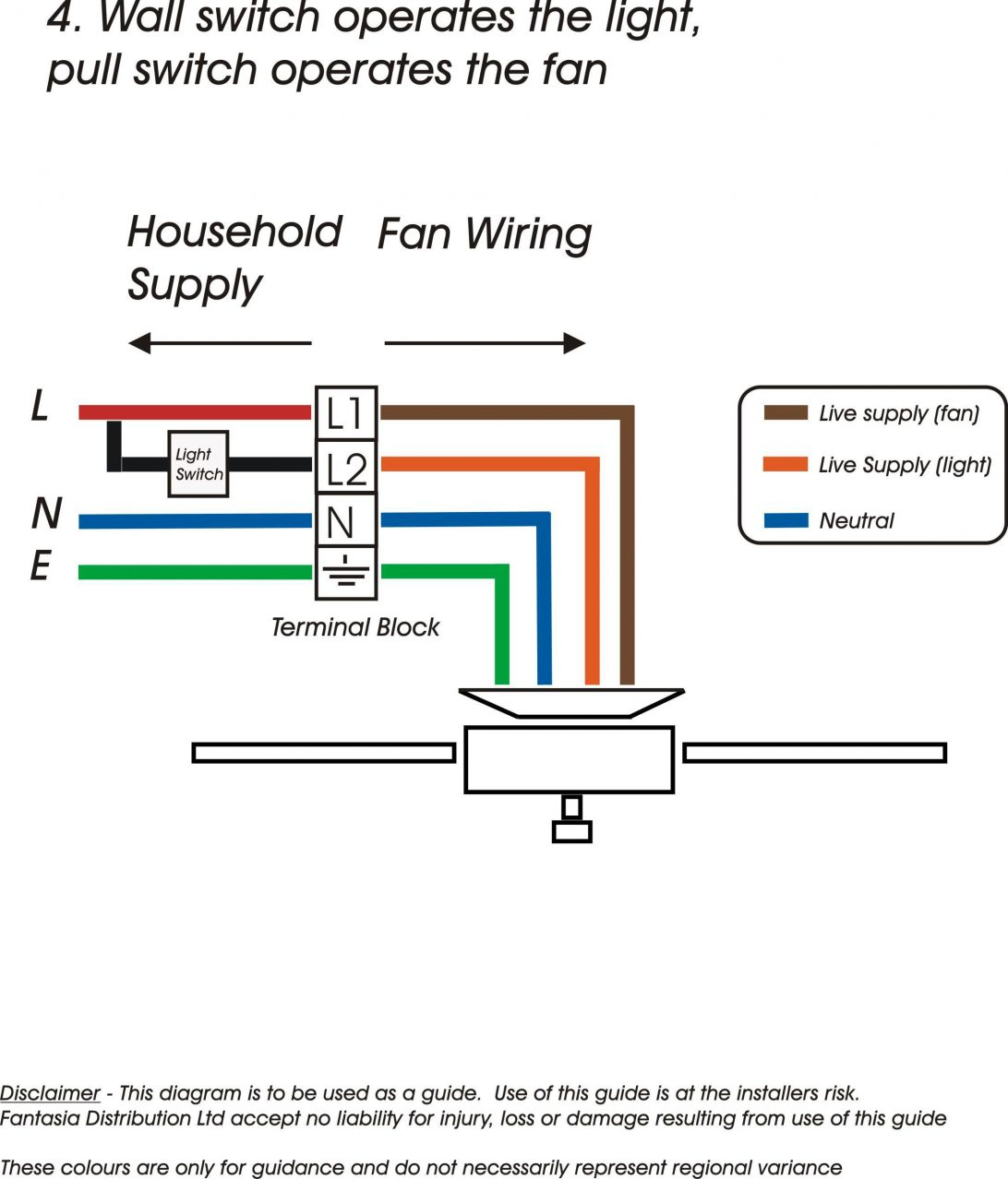 Wiring Diagram For Outdoor Lights | Manual E-Books - Low Voltage Landscape Lighting Wiring Diagram
