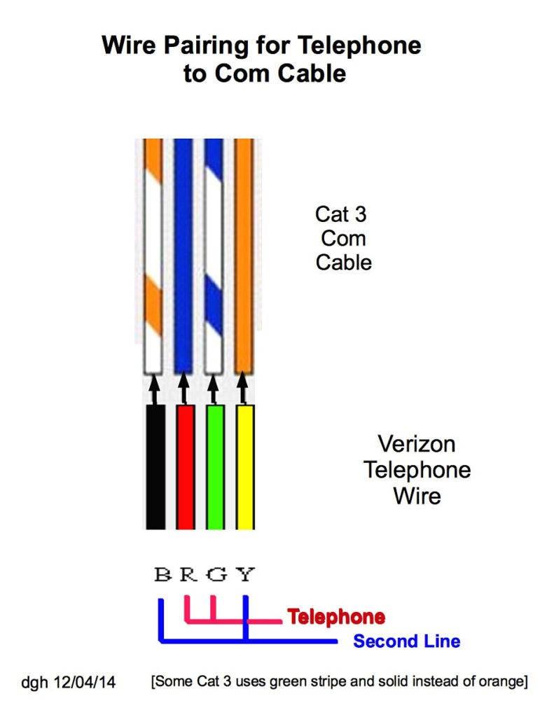 Wiring Diagram For Phone Line | Wiring Library - Cat5 Phone Line Wiring Diagram