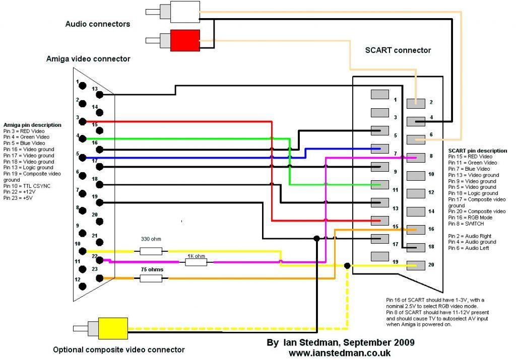 Wiring Diagram For Pioneer Avh X2800bs