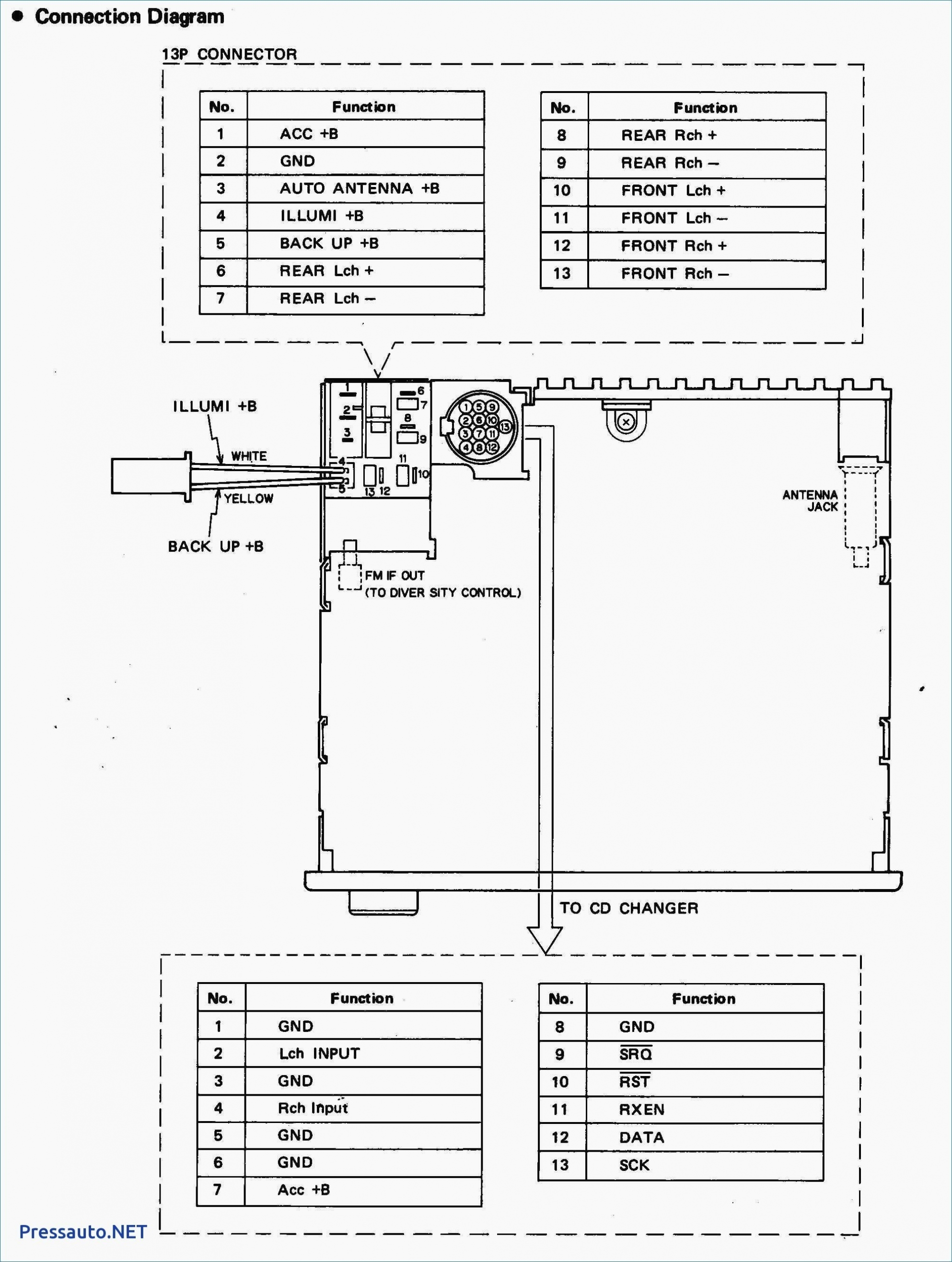 Wiring Diagram For Pioneer Best Pioneer Deh X1810Ub Wiring Diagram - Pioneer Deh-X1810Ub Wiring Diagram