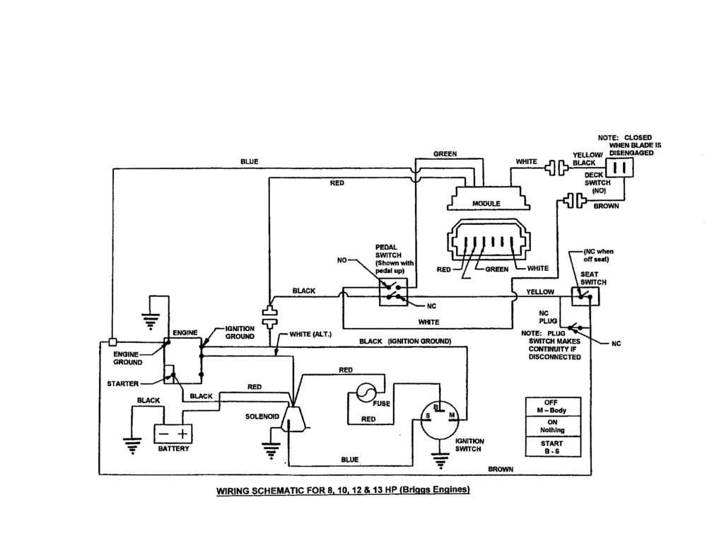 Wiring Diagram For Snapper Riding Mower - Panoramabypatysesma - Kohler Ignition Switch Wiring Diagram