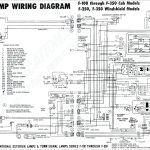 Wiring Diagram For Starter Solenoid   Pickenscountymedicalcenter   Starter Wiring Diagram Ford