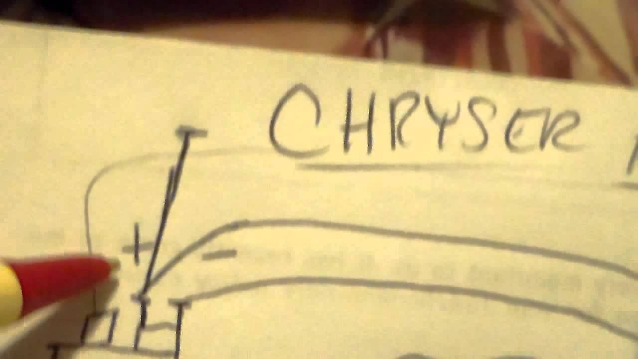 Wiring Diagram For The Chrysler Hei Conversion - Youtube - Mopar Wiring Diagram