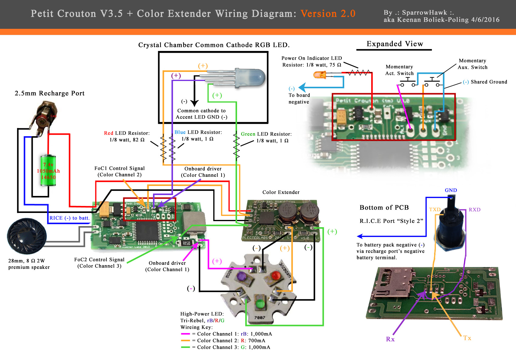 Wiring Diagram For The Petit Crouton V3.5/4.0 + Color Extender - Nano Biscotte V4 Wiring Diagram