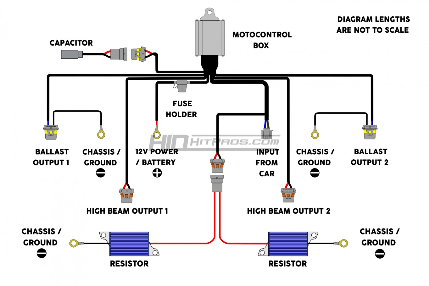 Wiring Diagram For Xenon Lights - Wiring Diagrams Hubs - Off Road Lights Wiring Diagram