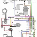 Wiring Diagram For Yamaha 115 Outboard   Wiring Diagrams   Yamaha Outboard Wiring Diagram Pdf