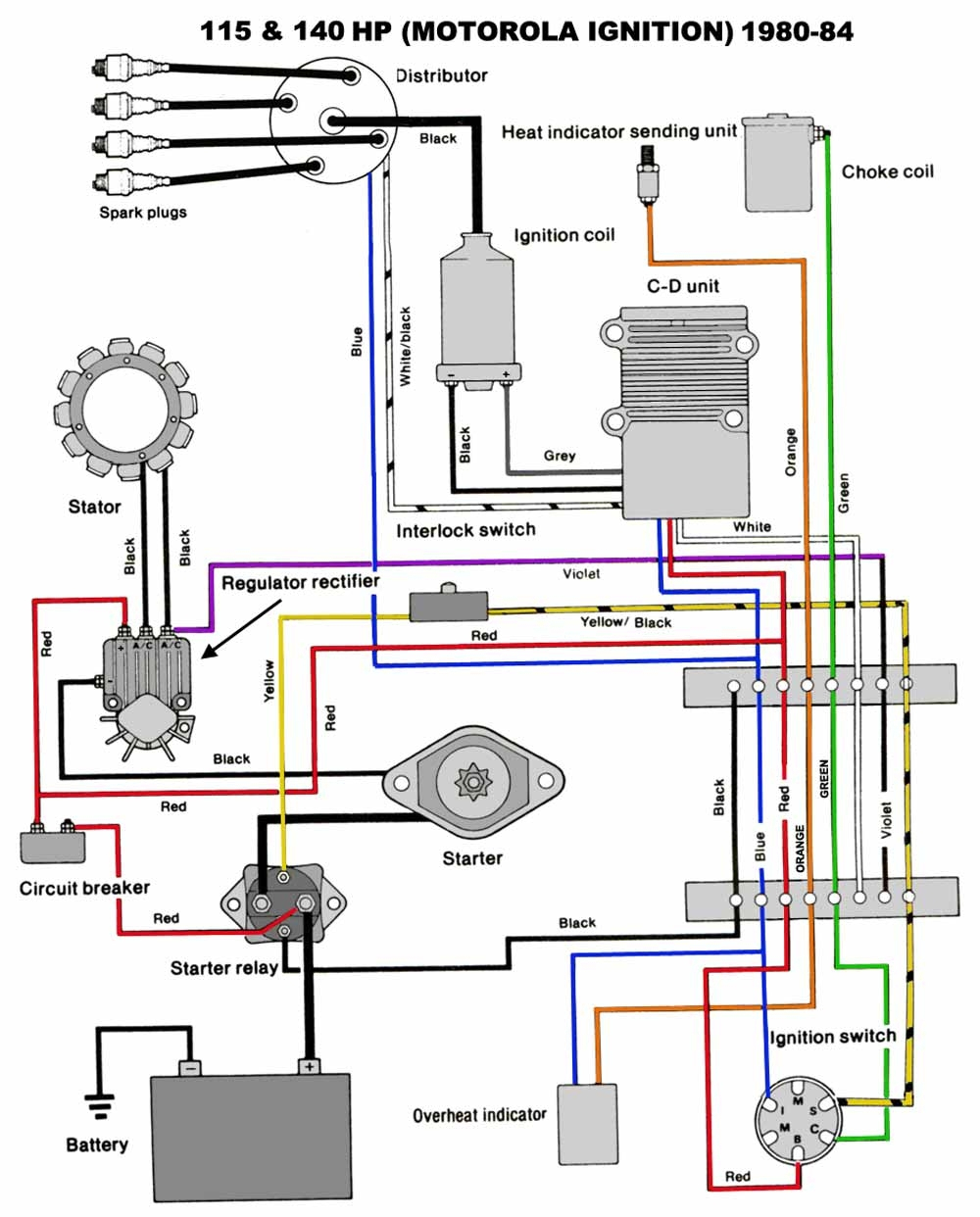 Wiring Diagram For Yamaha 115 Outboard - Wiring Diagrams - Yamaha Outboard Wiring Diagram Pdf
