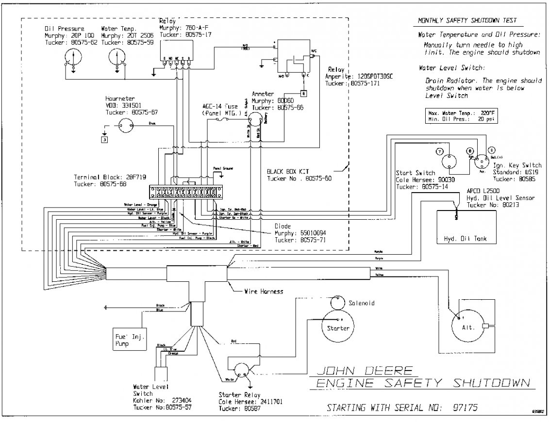 Wiring Diagram For Z425 John Deere | Wiring Diagram - John Deere Z425 Wiring Diagram