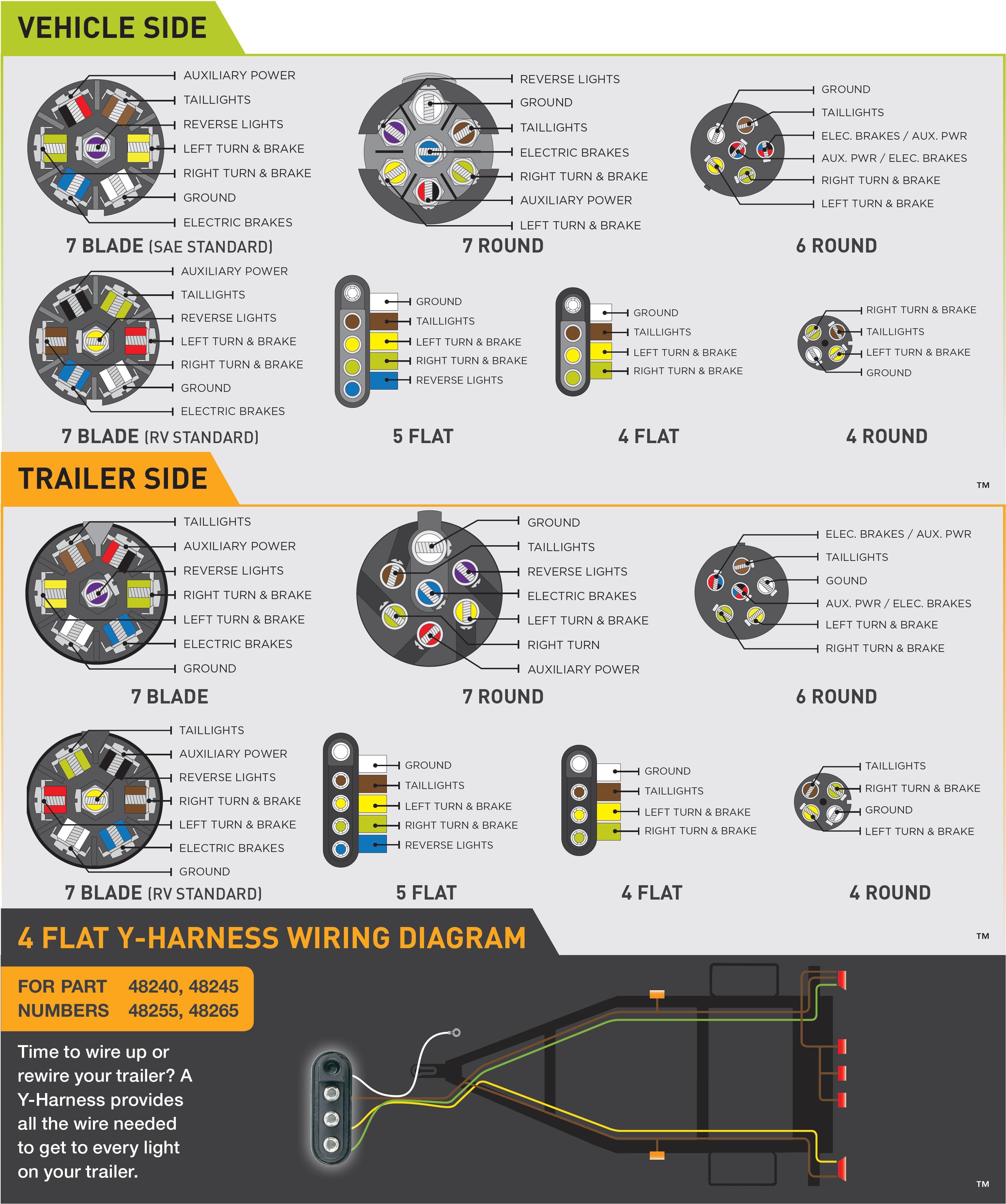 Wiring Diagram Ford Trailer Plug New 7 Way 3 | Hastalavista - Ford Trailer Wiring Diagram 7 Way