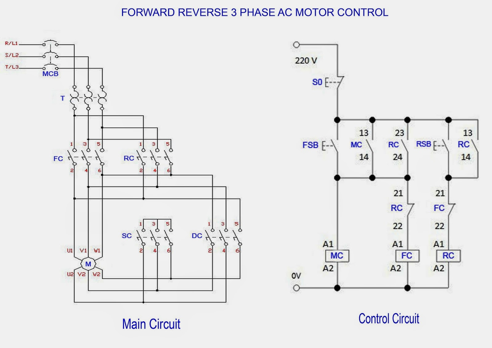 Wiring Diagram Forward - Wiring Diagram Detailed - Motor Starter Wiring Diagram