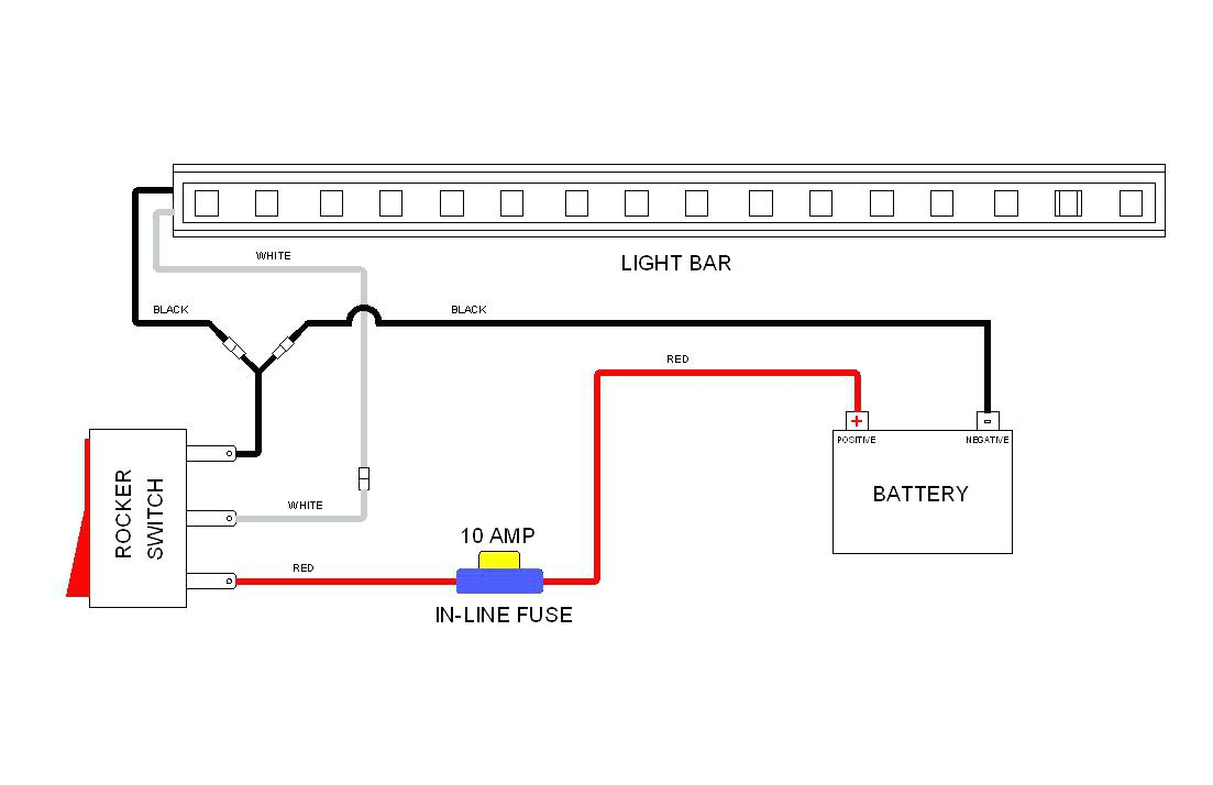 Wiring Diagram Led Light Bar - Wiring Diagram Detailed - Light Wiring Diagram