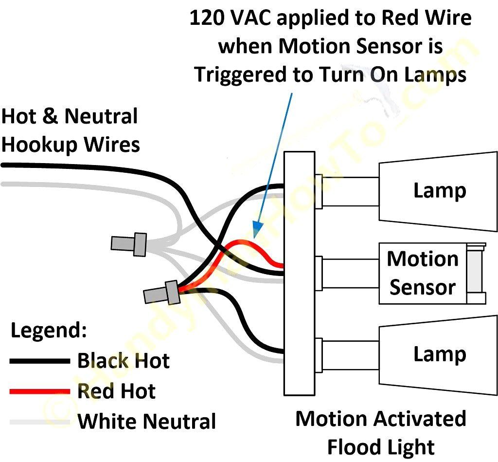 Wiring Diagram Motion Sensor Light Switch - Lorestan - Motion Sensor Light Switch Wiring Diagram