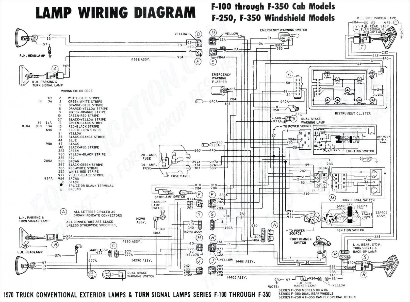 Wiring Diagram Western Unimount Save Western Unimount Wiring Diagram - Western Unimount Plow Wiring Diagram