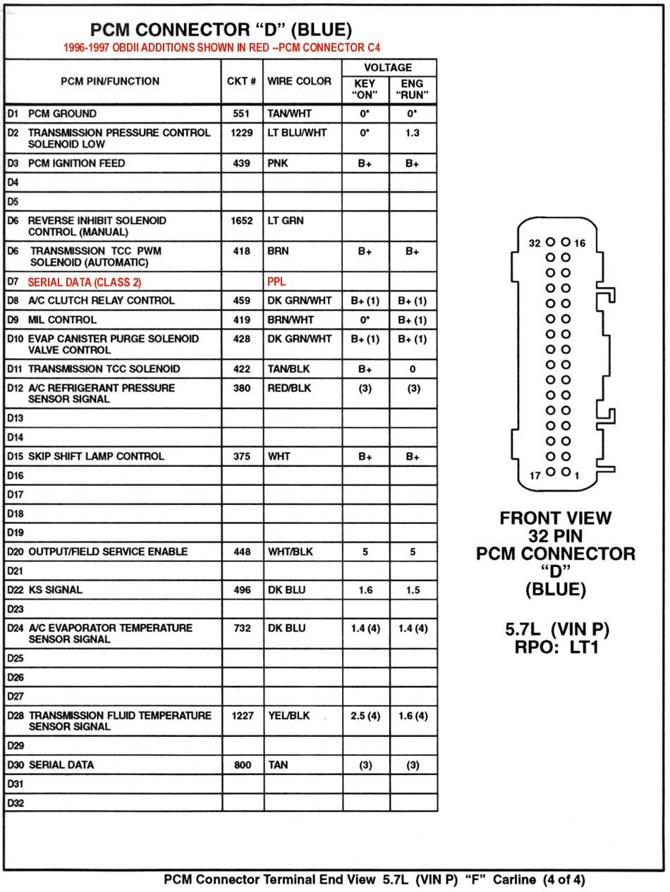 Wiring Diagrams And Pinouts – Brianesser - 2001 Chevy Silverado Radio Wiring Diagram