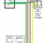 Wiring Diagrams Best Of Ceiling Fan Wire Diagram   Wiring Diagrams   Fan Wiring Diagram