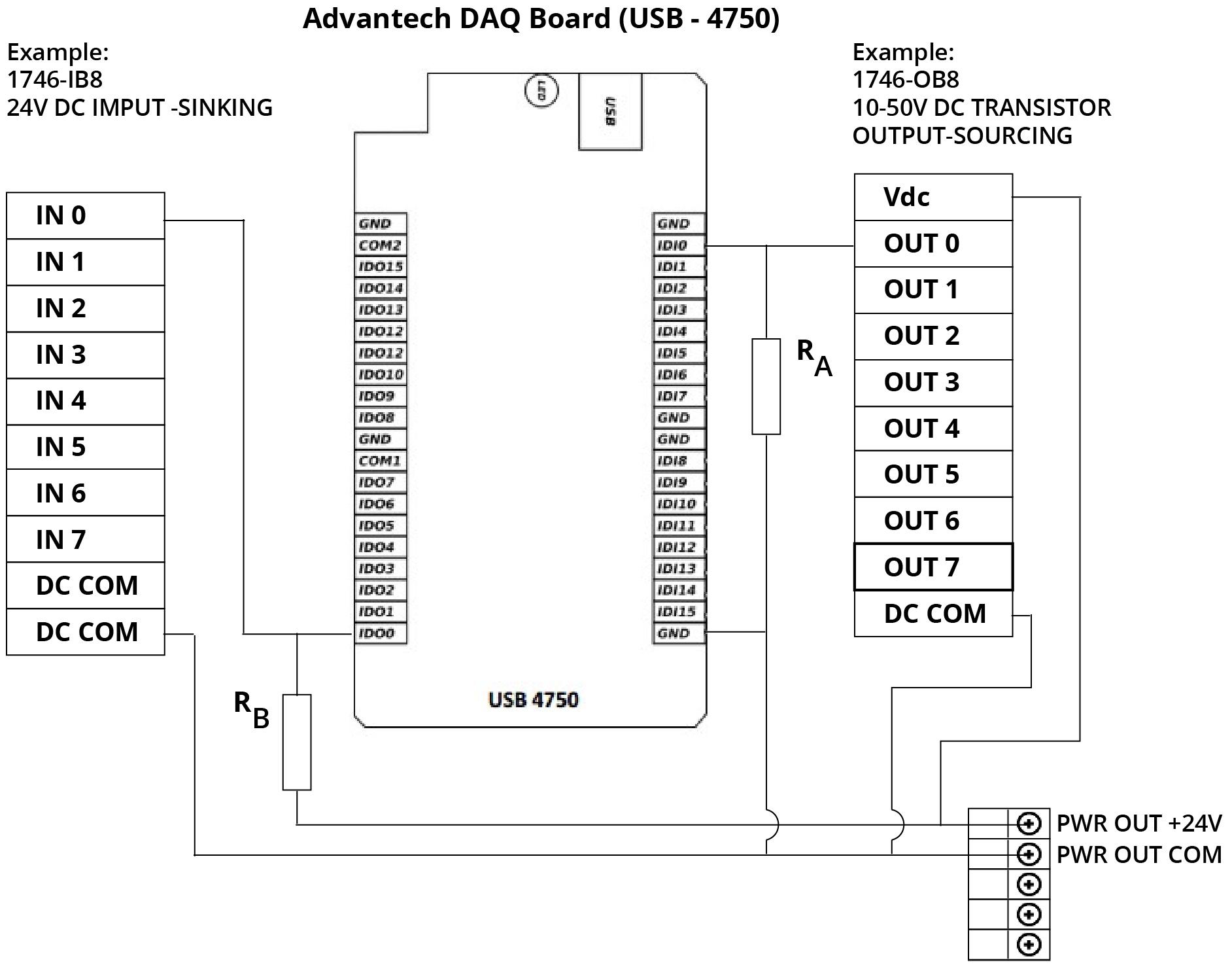 Wiring Diagrams - Factory I/o - Plc Wiring Diagram