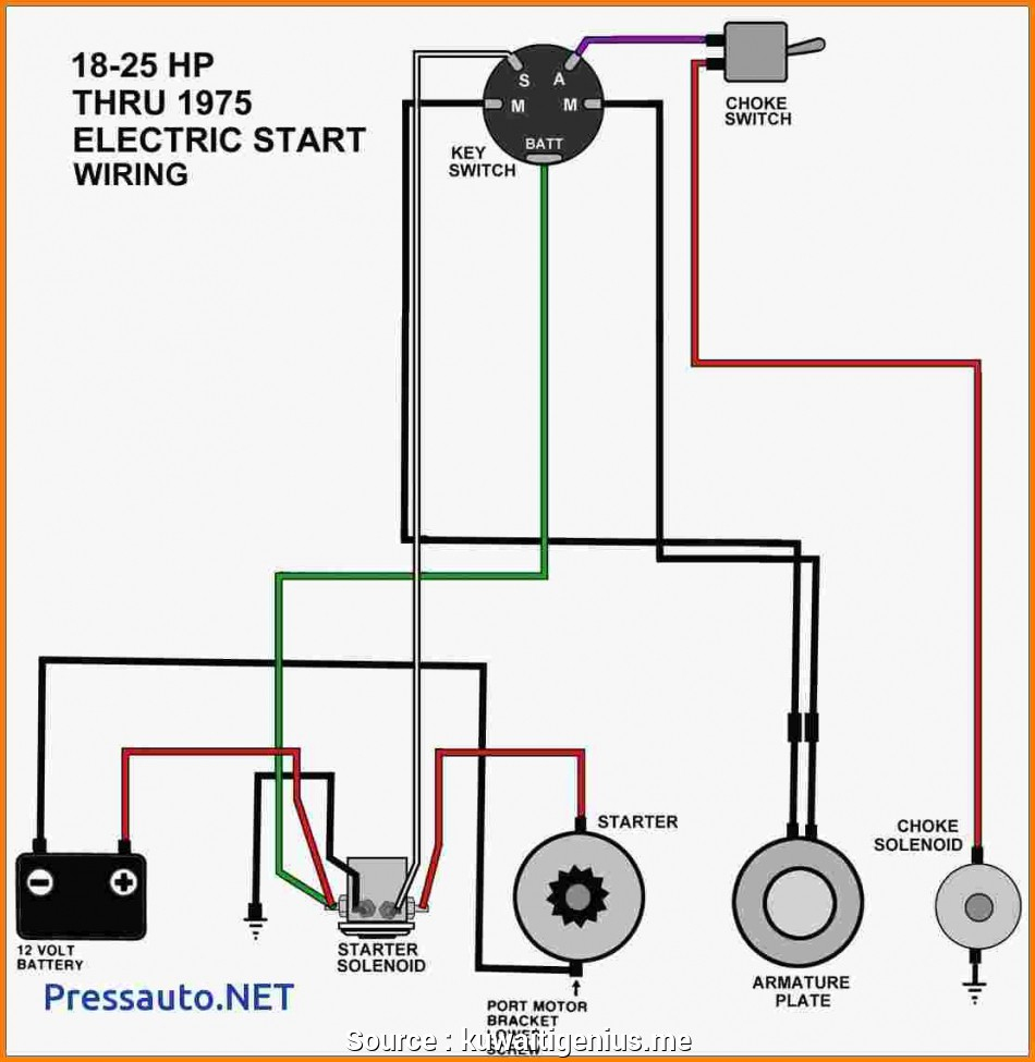 Wiring Diagrams Ford Starter Solenoid | Wiring Diagram - Freightliner Starter Solenoid Wiring Diagram