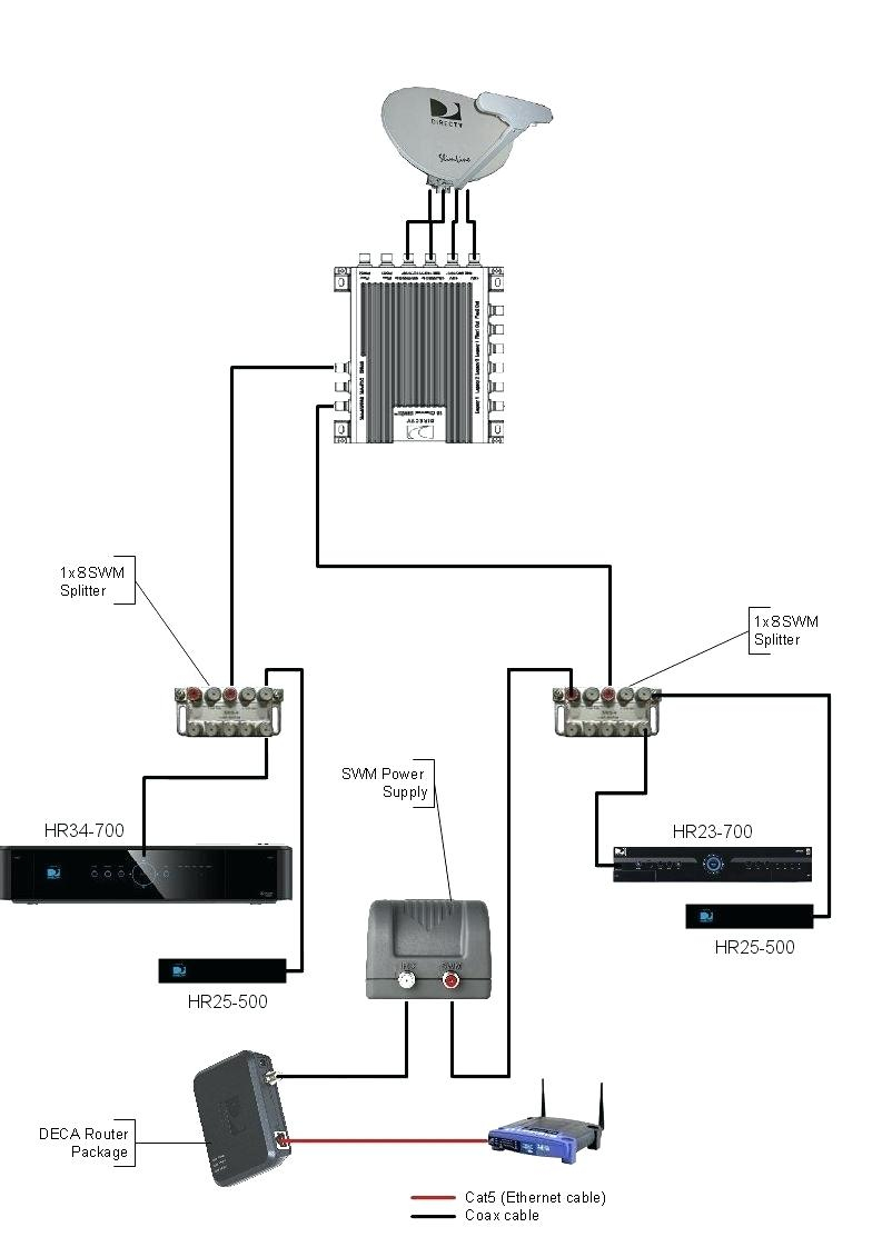 Wiring Diagrams Swm And Deca 8 | Wiring Diagram - Directv Swm 16 Wiring Diagram