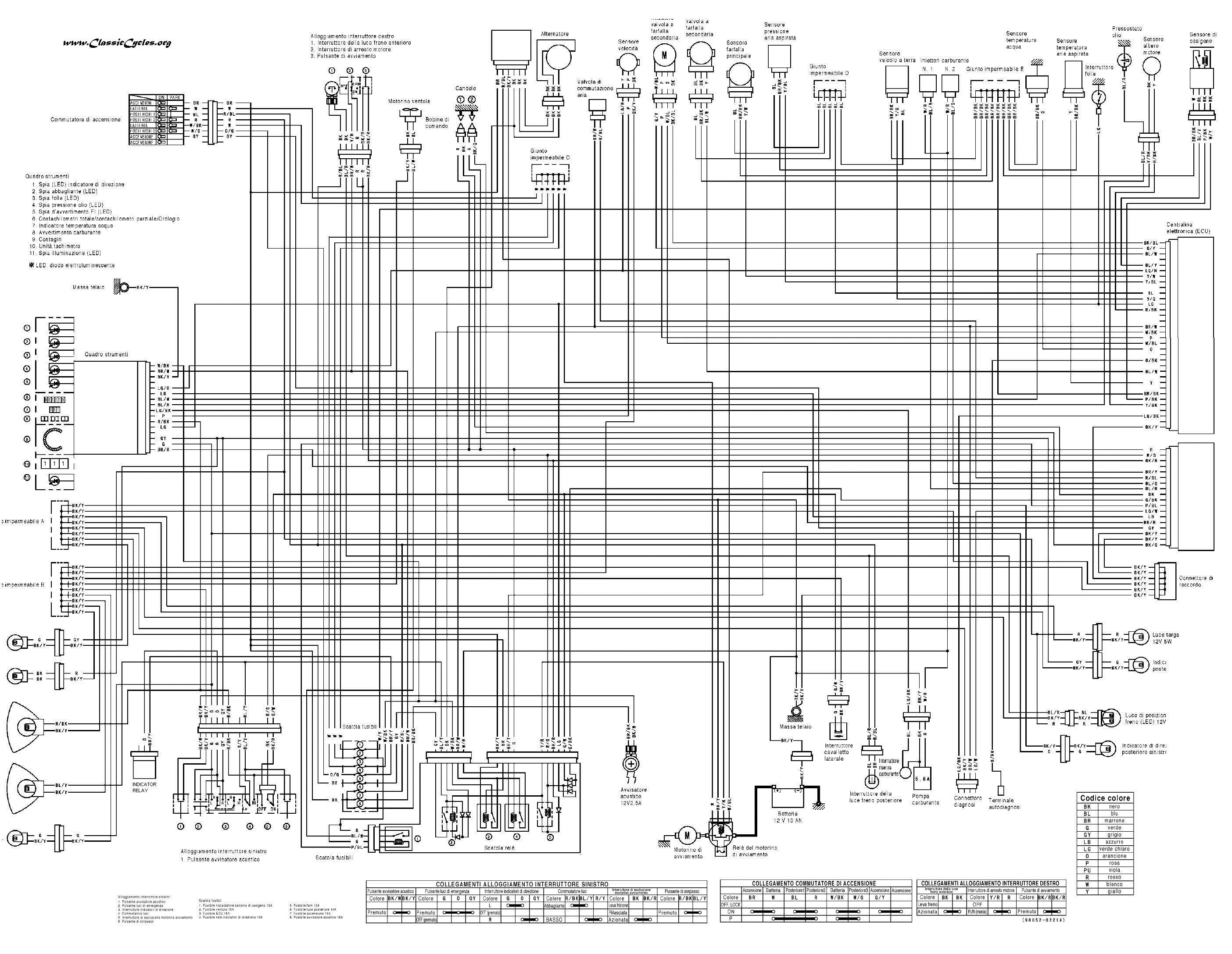 Wiring Harness Diagram - Data Wiring Diagram Schematic - Wiring Harness Diagram