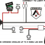 Wiring Harness Diagram   Wiring Diagrams Click   Pioneer Wiring Harness Diagram