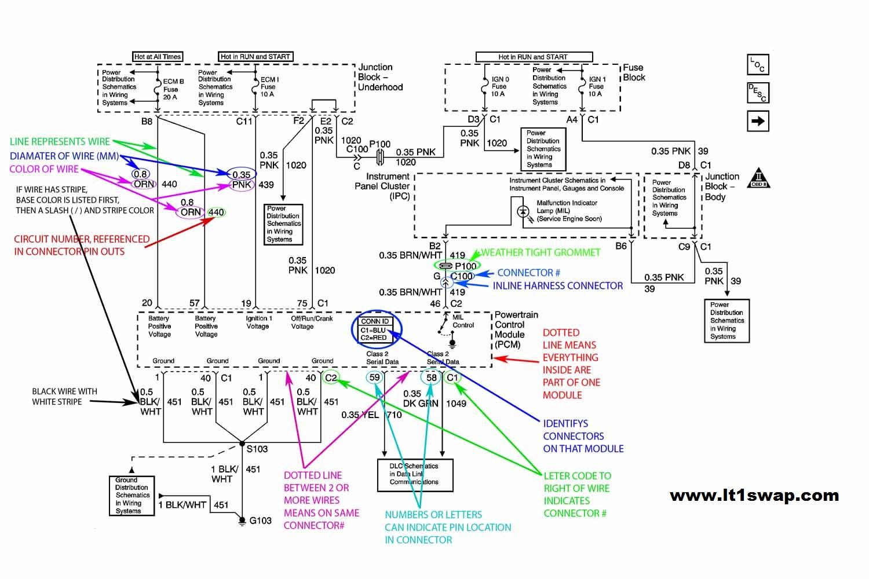 Wiring Harness Information - Ls1 Wiring Harness Diagram