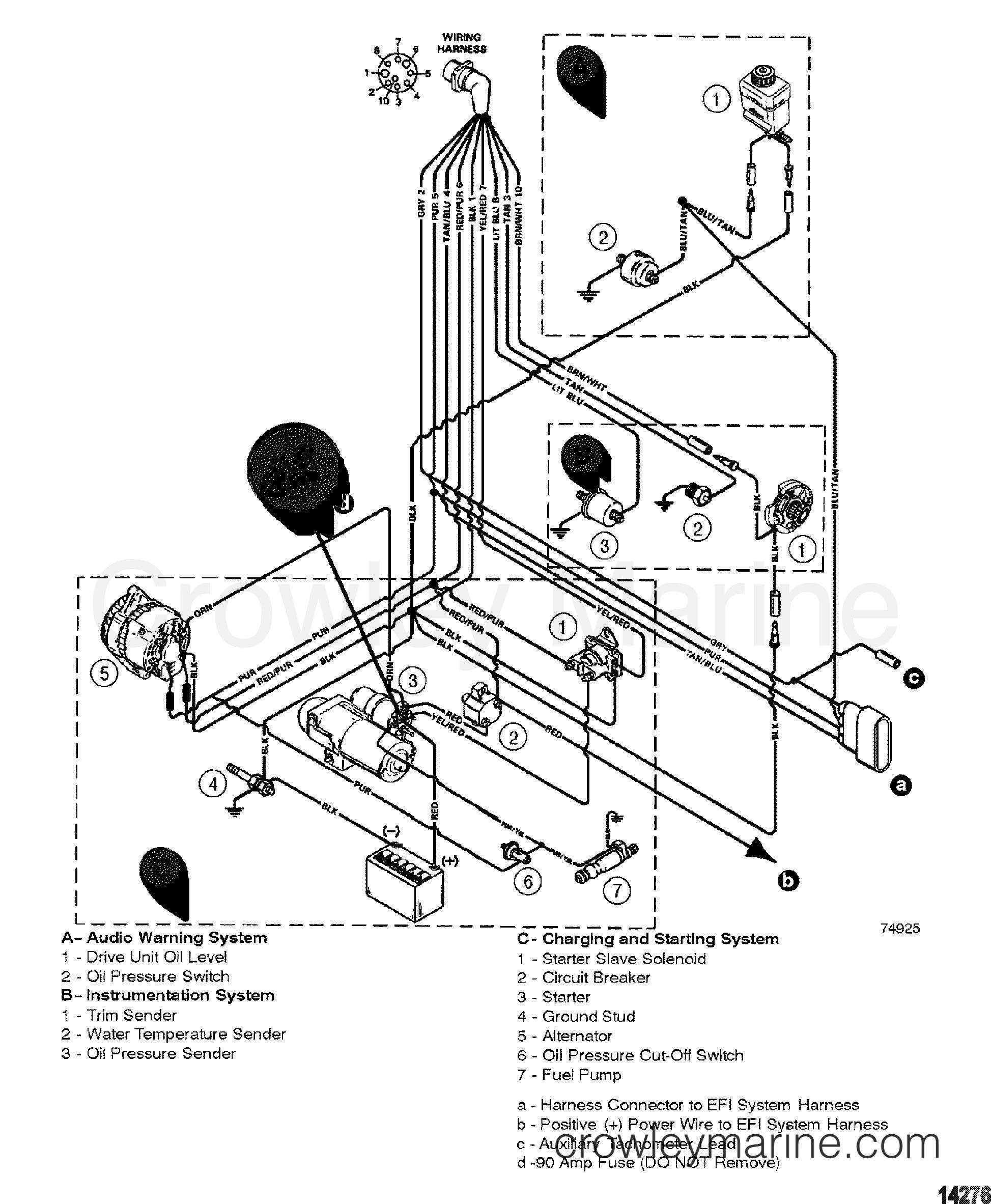 Wiring Harness(Engine) - 1998 Mercruiser 4.3L [Alpha Efi] 4231017L1 - Mercruiser 4.3 Wiring Diagram