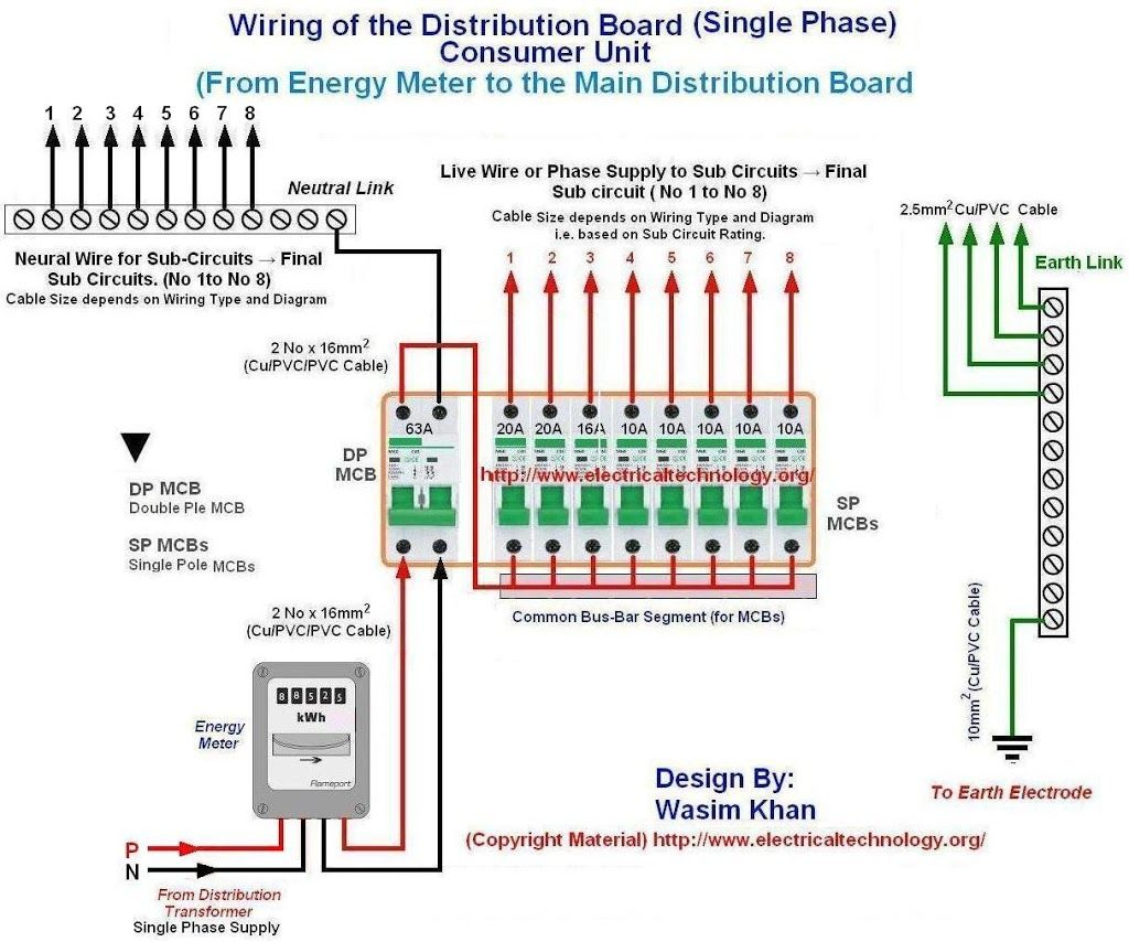 Wiring Of The Distribution Board From Energy Meter To The Consumer Unit - Single Phase House Wiring Diagram
