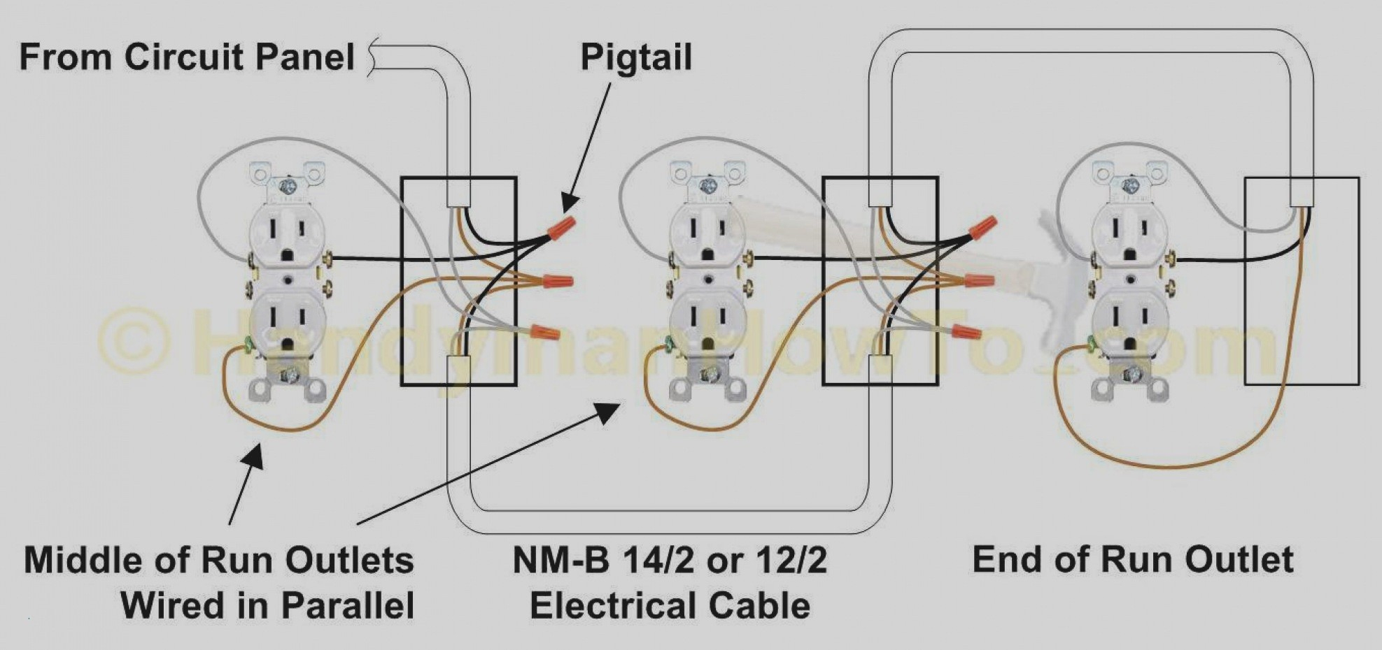 Wiring Receptacles In Parallel Diagram - Wiring Diagram Data - Receptacle Wiring Diagram